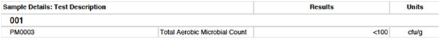 Results for a basic micro coun.
